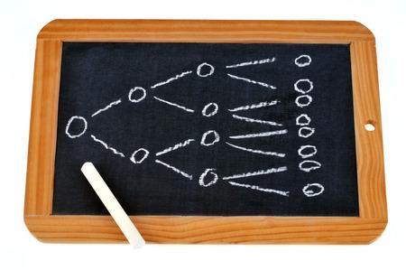 Ardro genealogy drawn on a slate 版權商用圖片