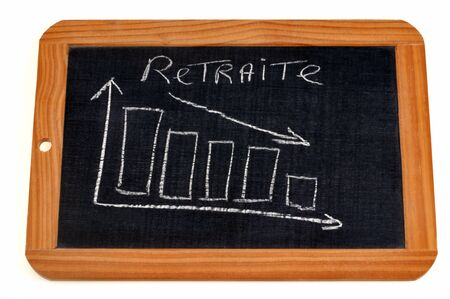 Graphic on a school slate showing the decline of pensions