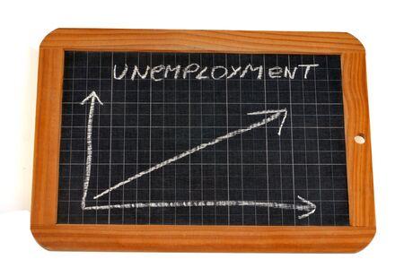 Unemployment curve