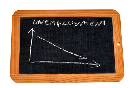 Grahic showing the decrease of unemployment