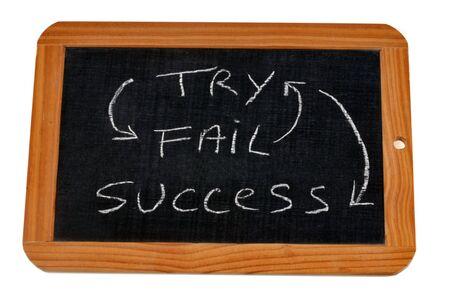 Strategy concept written on a school slate
