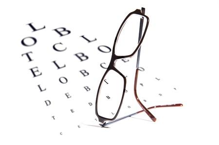 opthalmology: Reading glasses balanced on an opthalmology vision testing chart