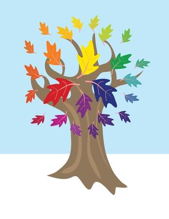 Color wheel tree