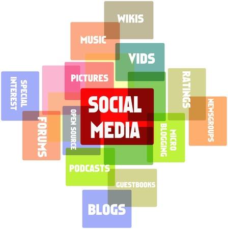 wikis: social media, vector illustration Illustration