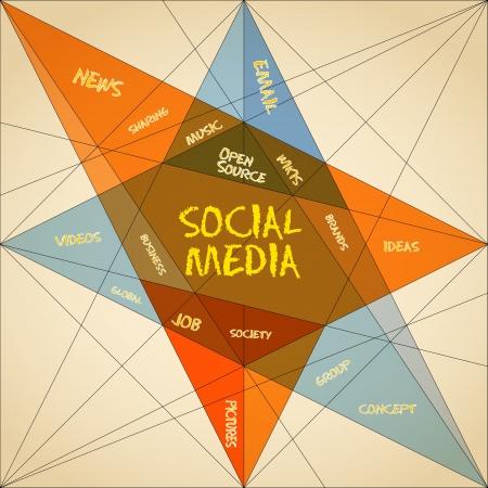 Social Media illustration, vintage style Stock Illustratie