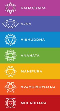 chakra energy: Seven chakra symbols with names