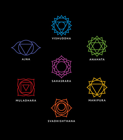 muladhara: Set of seven chakra symbols with names. Vector