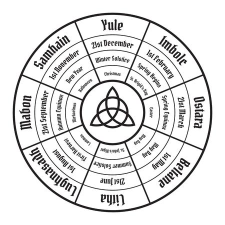 Rueda del cartel año. calendario wiccan. ilustración vectorial Foto de archivo - 75759523