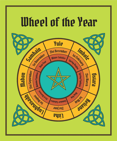 pagan cross: Wheel of the year poster. Wiccan calendar. Vector illustration