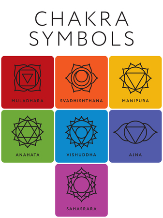 sahasrara: Set of seven chakra symbols with names, vector Stock Photo