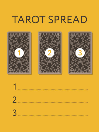 sorceress: Template for three tarot card spread. Reverse side. Place for your questions. Vector illustration