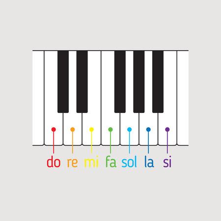 Widok z góry klawiatury fortepianu z notatkami. Teoria muzyki Zdjęcie Seryjne