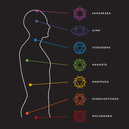 aura energy: Chakra system of human body chart. Illustration