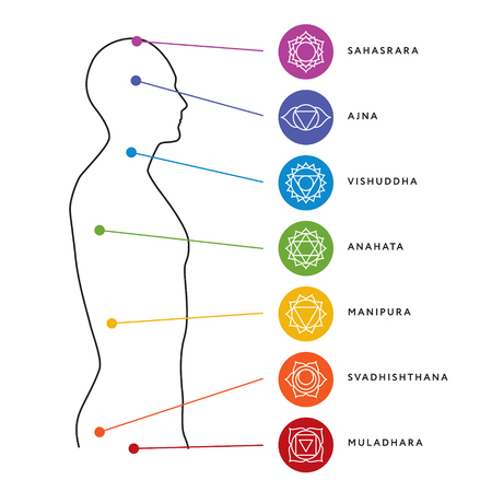 healing: Chakra system of human body chart. Seven chakra symbols. Location information of each chakra. Chakra centers Stock Photo
