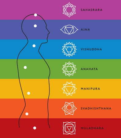 Chakra system of human body chart. Seven chakra symbols. Location information of each chakra. Chakra centers Stock Photo