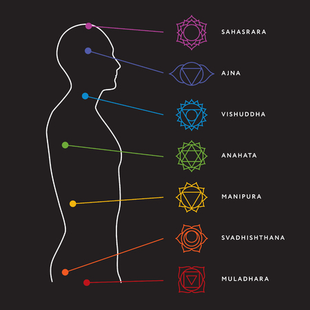 aura energy: Chakra system of human body chart. Seven chakra symbols. Location information of each chakra. Chakra centers Stock Photo