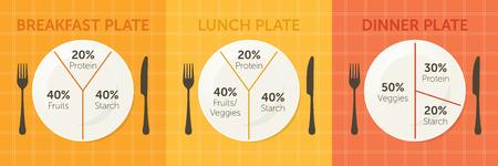 Healthy eating plate diagram. Breakfast, lunch and dinner Stock fotó - 90269646
