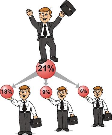 twenty six: The percentage scheme of network marketing from three leaders