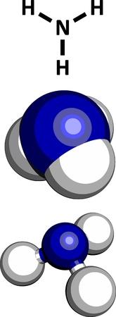 amoniaco: El amoníaco (NH3), el modelo molecular. Tres representaciones 2D: Fórmula del esqueleto, modelo 3D llenado de espacio y modelo 3D de bola y palo.