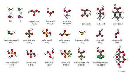 Amin�s communs, les structures chimiques 2D. Les atomes sont repr�sent�s comme classiquement cercles de couleur.