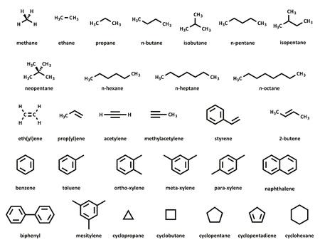 Hydrocarbon molecules (set): methane, ethane, propane, n-butane, isobutane, n-pentane, isopentane, neopentane, n-hexane, n-heptane, n-octane, ethylene, propylene, acetylene, methylacetylene, styrene, 2-butene, benzene, toluene, xylene, naphthalene, biphen Vector