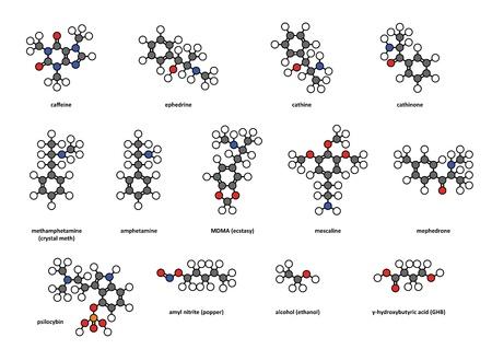 psilocybin: Recreational drugs: caffeine, ephedrine, cathine, cathinone, methamphetamine (crystal meth), amphetamine, MDMA (ecstasy), mescaline, mephedrone, psilocybin, amyl nitrite (popper), alcohol and GHB. Atoms represented as conventionally colored circles. Illustration