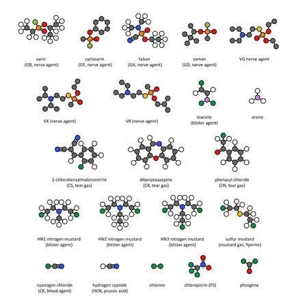 Chemische wapens, 2D chemische structuren: sarin, tabun, Soman, VX, lewisiet, mosterdgas, traangas, chloor, etc. Vector Illustratie