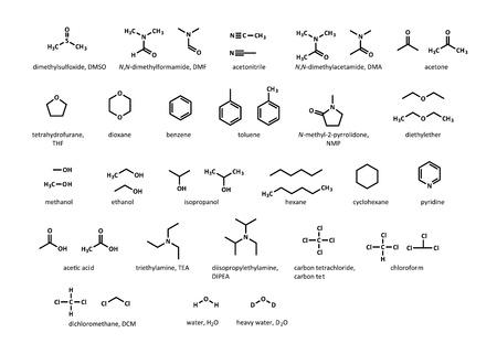 acetic acid: Common organic solvents  DMSO, DMF, acetone, THF, dioxane, benzene, toluene, ether, methanol, hexane, cyclohexane, pyridine, acetic acid, carbon tetrachloride, chloroform, dichloromethane, water Illustration