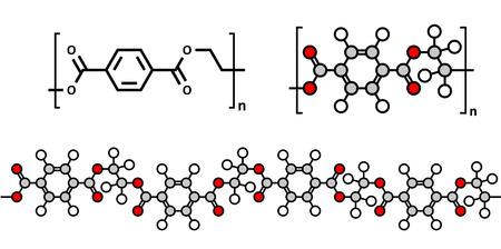 Polyethyleentereftalaat (PET, PETE) polyester kunststof, chemische structuur. Hoofdzakelijk gebruikt in de synthetische vezels en plastic flessen. Meerdere representaties.