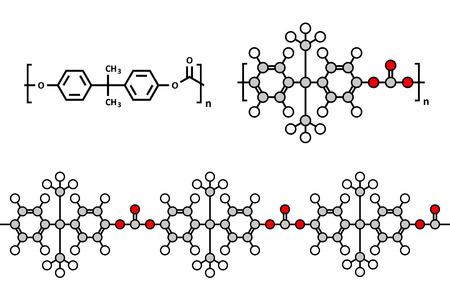 monomer: Polycarbonate (PC) plastic, chemical structure. Made from phosgene and bisphenol A. Multiple representations.