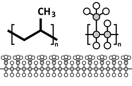 pp: Polypropylene (polypropene, PP) plastic, chemical structure. Multiple representations. Illustration