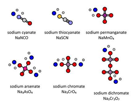 salts: Sodium salts (set 3): Sodium cyanate, thiocyanate, permanganate, arsenate, chromate, dichromate. Atoms shown as color-coded circles.