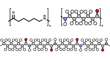 Polycaprolactam (nylon 6) polymer, chemical structure. Polyamide frequently used for production of synthetic fibers. Multiple representations.