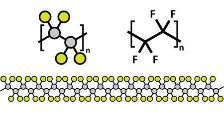 friction: Polytetrafluoroethylene (PTFE) polymer, chemical structure. Used as lubricant and in non-stick cookware. Multiple representations.