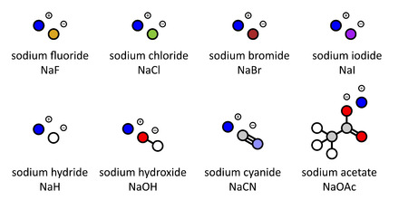 acetic: Sodium salts (set 2): Sodium fluoride, chloride, bromide, iodide, hydride, hydroxide, cyanide, acetate. Atoms shown as color-coded circles.