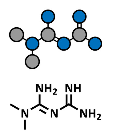 metformin: Metformin diabetes drug (biguanide class), chemical structure. Conventional skeletal formula and stylized representation, showing atoms (except hydrogen) as color coded circles.