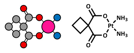 chemotherapeutic: Carboplatin cancer chemotherapy drug, chemical structure. Conventional skeletal formula and stylized representation, showing atoms (except hydrogen) as color coded circles.