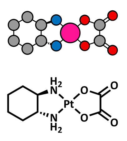Oxaliplatin cancer chemotherapy drug, chemical structure. Conventional skeletal formula and stylized representation, showing atoms (except hydrogen) as color coded circles.