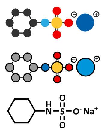 sweetener: Sodium cyclamate artificial sweetener molecule.