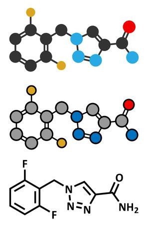 representations: Rufinamide seizures drug molecule. Conventional skeletal formula and stylized representations.