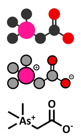 representations: Arsenobetaine organoarsenic molecule. Main source of arsenic present in fish. Conventional skeletal formula and stylized representations.
