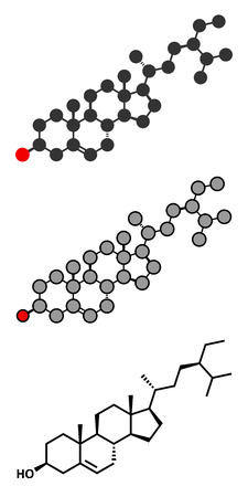 investigated: Beta-sitosterol phytosterol molecule. Investigated in treatment of benign prostate hyperplasia (BPH) and high cholesterol levels.