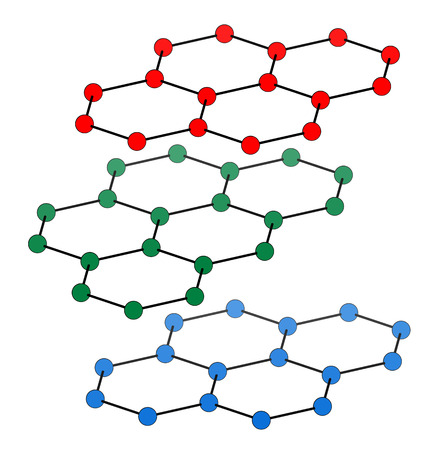 allotrope: Graphite, crystal structure. Also known as pencil lead. Atoms from 3 layers are shown to illustrate layer stacking. Different layers are shown in different colors.