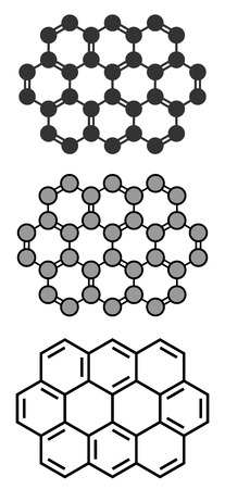 conventional: Ovalene polycyclic aromatic hydrocarbon molecule. Stylized 2D renderings and conventional skeletal formula.
