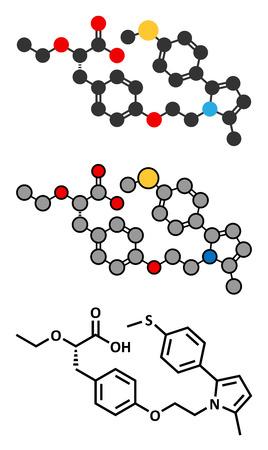 dual: Saroglitazar diabetes drug molecule (dual PPAR agonist).
