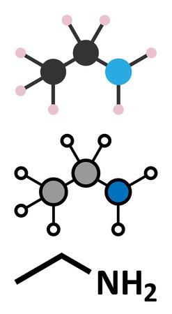 stink: Ethylamine organic base molecule. Stylized 2D renderings and conventional skeletal formula.