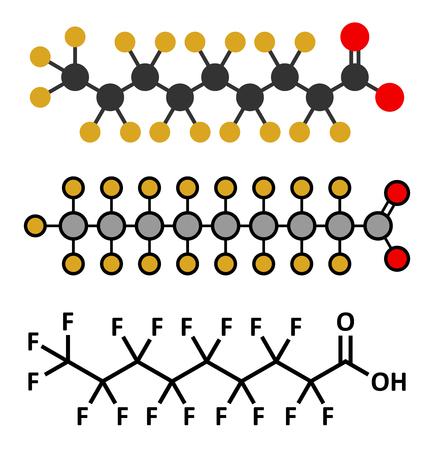 contaminant: Perfluorononanoic acid (PFNA, perfluorononanoate) surfactant molecule. Stylized 2D renderings and conventional skeletal formula.
