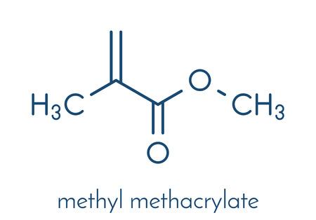 Methylmethacrylaatmolecuul, poly (methylmethacrylaat) of bouwsteen van acrylglas. Skeletachtige formule. Stock Illustratie