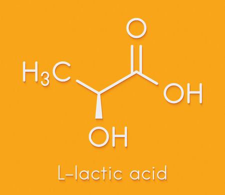 Lactic acid (L-lactic acid) milk sugar molecule. Building block of polylactic acid (PLA) bioplastic. Found in milk. Skeletal formula.