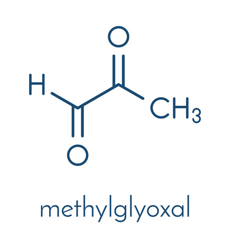 Methylglyoxal (pyruvaldehyde) molecule. Produced by glycolysis; is cytotoxic. Skeletal formula.